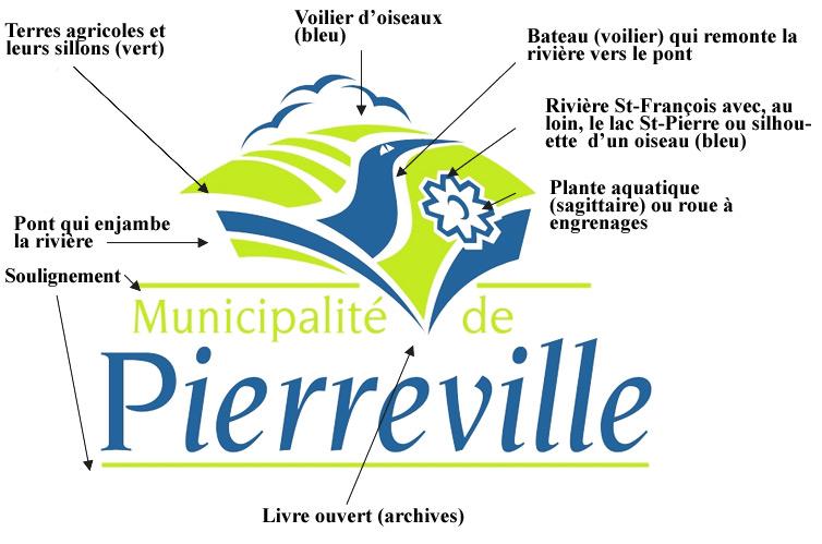 embleme pierreville